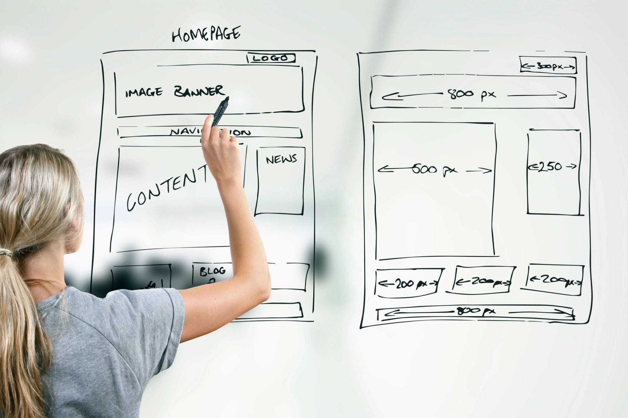 How Do You Measure Good User Experience?